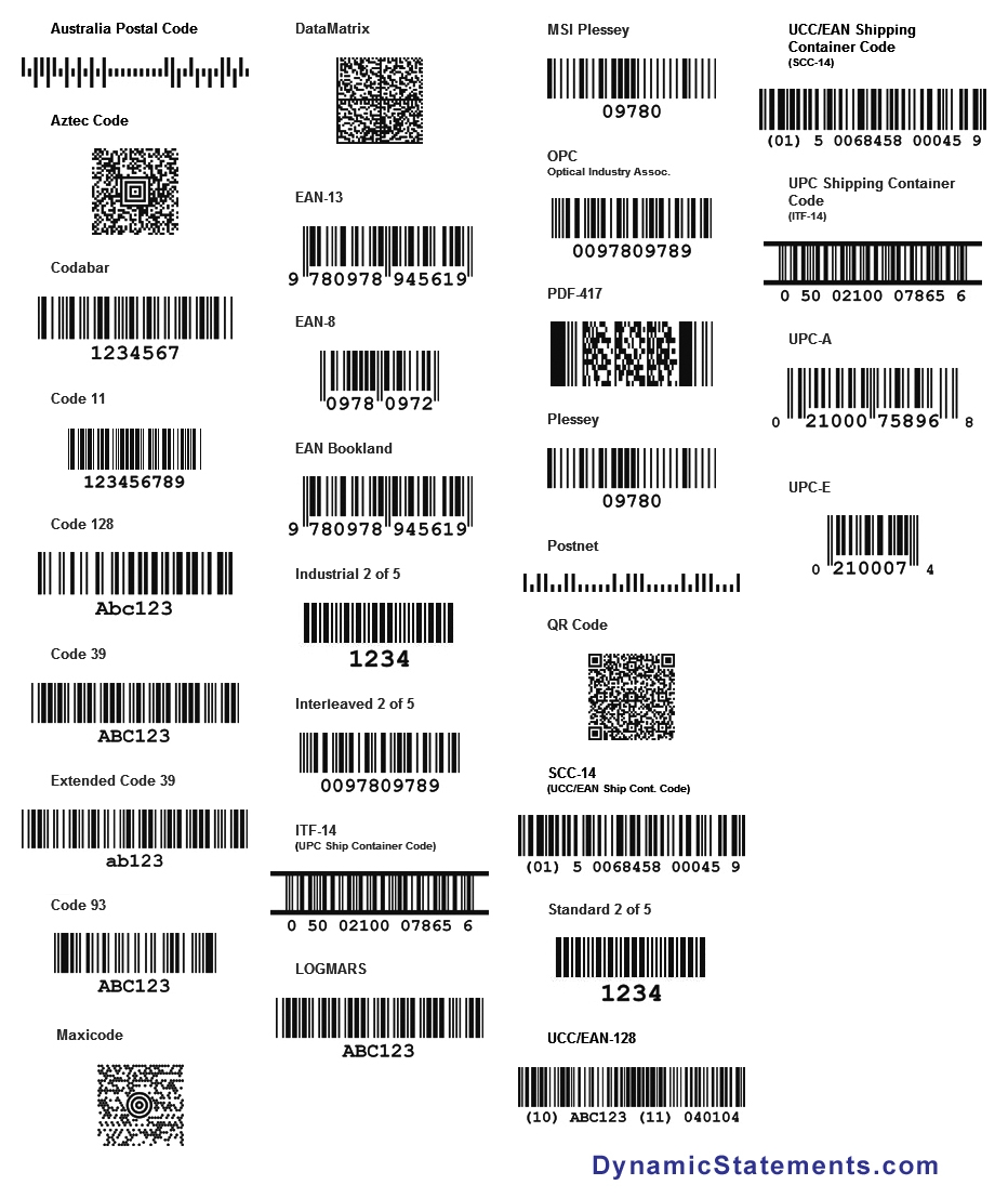 Dynamic Statements Barcodes Page